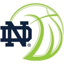 Notre Dame Women's Basketball